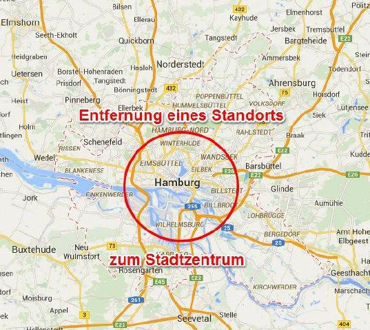 Entfernung eines Standortes zum Stadtzentrum